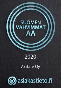 Suomen vahvimmat Axitare